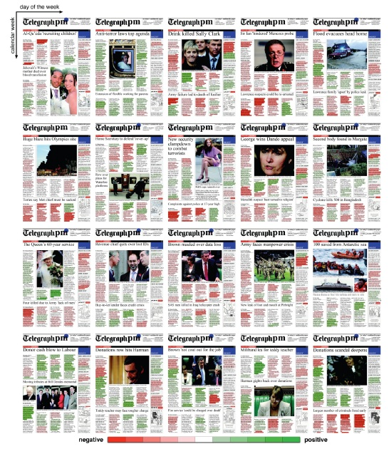 Title pages of The Telegraph in November 2007